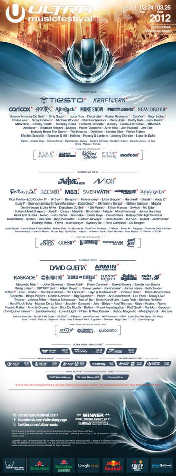 2012-03-2X - Ultra Music Festival, WMC.jpg