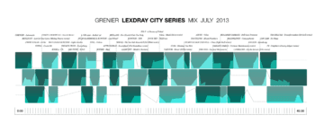 2013-07-22 - Grenier - Lexdray City Series Mix Volume 14 - Welcome To Vancouver, Tracklist.png