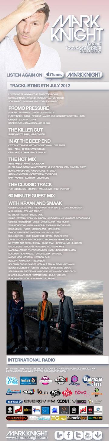 2012-07-09 - Mark Knight, Kraak & Smaak - Toolroom Knights.jpg