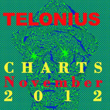 2012-11 - Telonius - DJ Charts November.jpg
