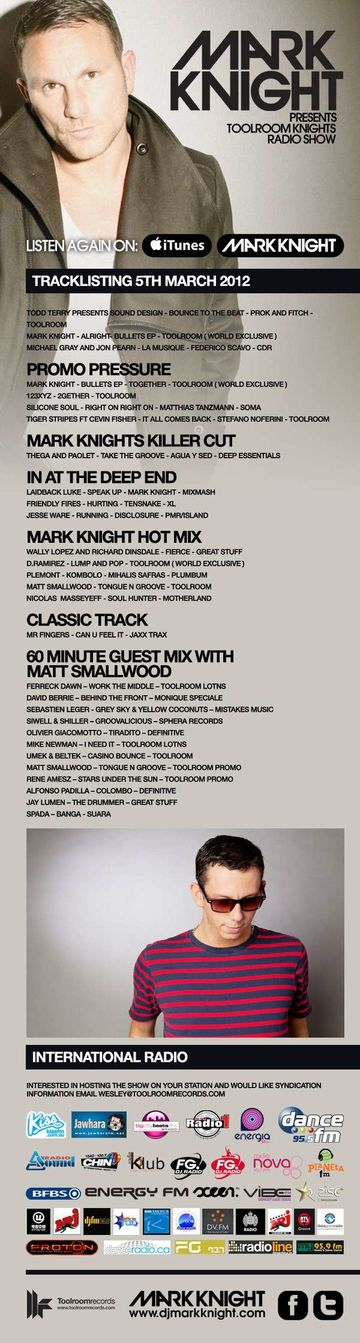 2012-03-05 - Mark Knight, Matt Smallwood - Toolroom Knights.jpg