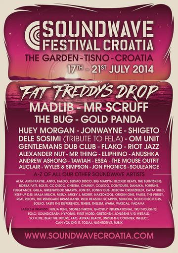 Soundwave Festival 2014.jpg