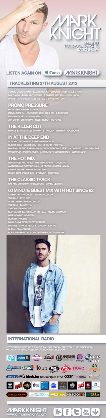 2012-08-27 - Mark Knight, Hot Since 82 - Toolroom Knights.jpg