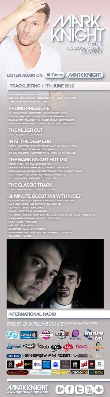 2012-06-11 - Mark Knight, Nice7 - Toolroom Knights.jpg
