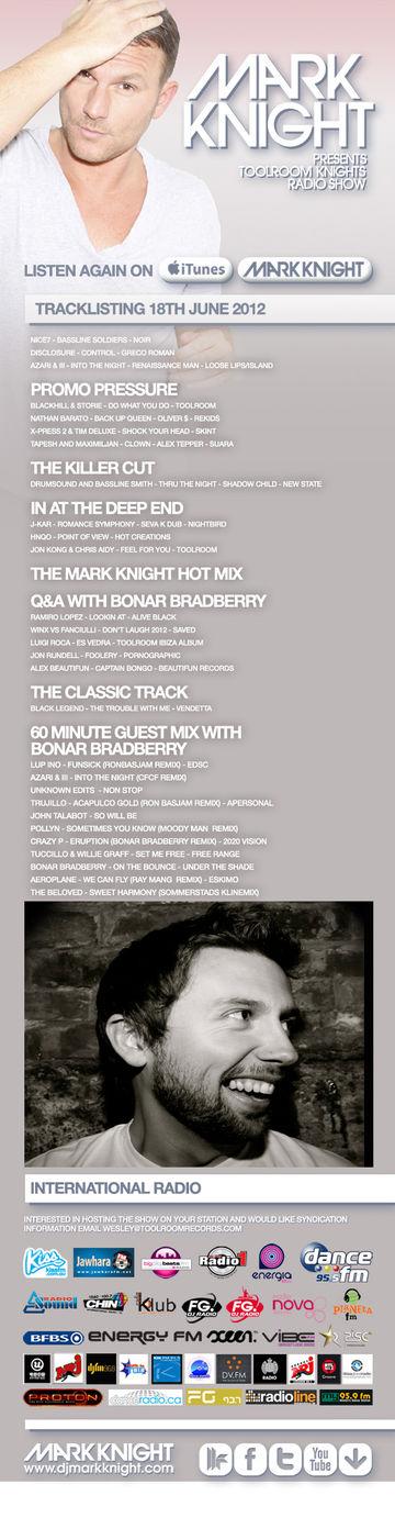 2012-06-18 - Mark Knight, Bonar Bradberry - Toolroom Knights.jpg