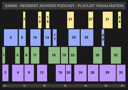 Ra064-samim-playlist-vis.jpg