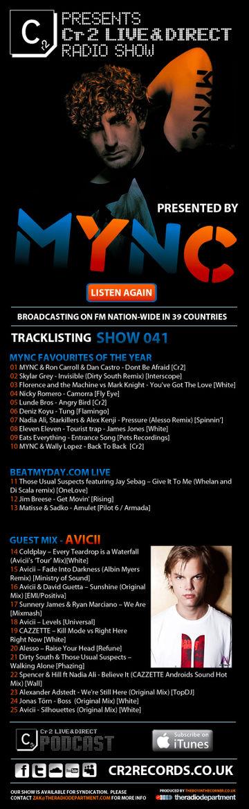 2012-01-03 - MYNC, Avicii - Cr2 Records 041.jpg