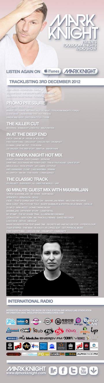 2012-12-03 - Mark Knight, Maximilijan - Toolroom Knights.jpg