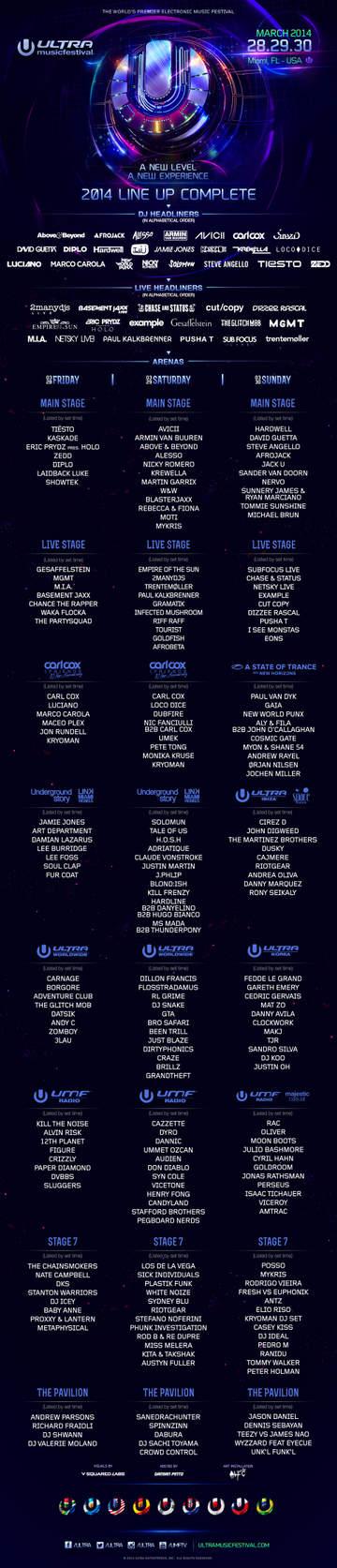 2014-03 - Ultra Music Festival, WMC.jpg