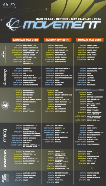 2014-05-2X - Movement, Timetable.png